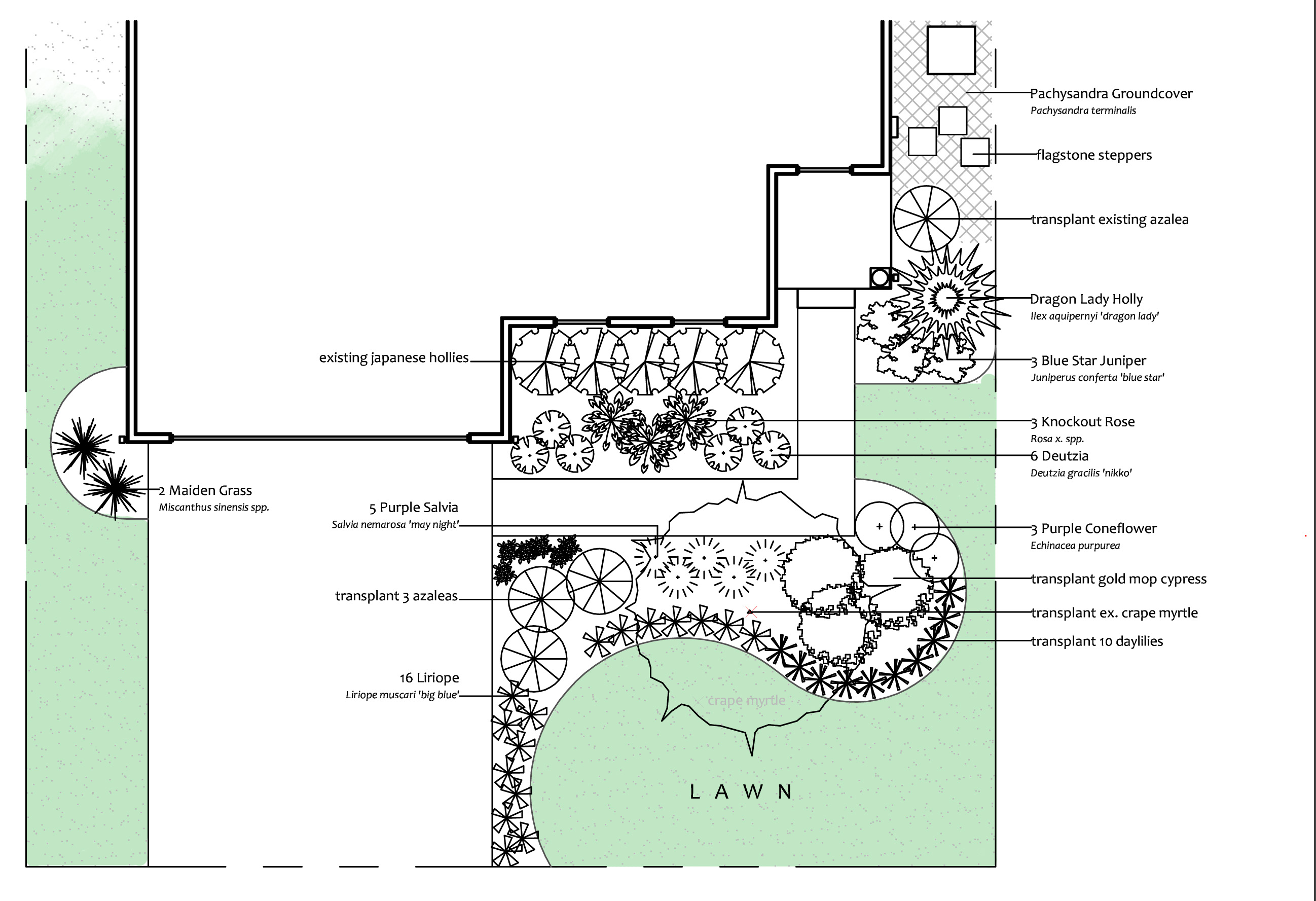 Landscape design for small yards revolutionary gardens for Landscape blueprints